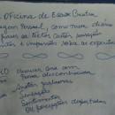 Oficina de Escrita Arte da Palavra Passo Fundo25